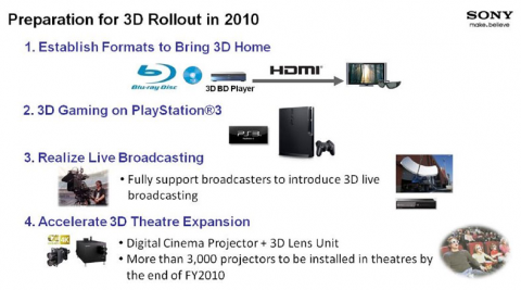 Full 3D support coming soon on the PlayStation 3