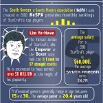 Starcraft in South Korea: By The Numbers