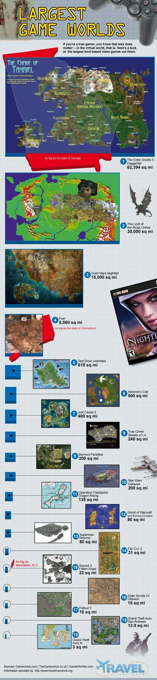 Ten largest worlds in video games video game news reviews today gumiabroncs Image collections