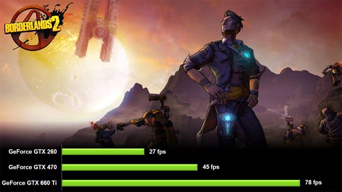 Borderlands 2 PhysX effects are a sight to behold (Video)