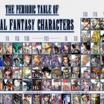 Final Fantasy X GREE Assembles Largest Cast of FF Characters Ever