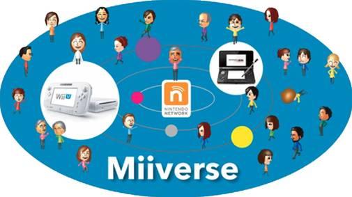 wiiu_miiverse