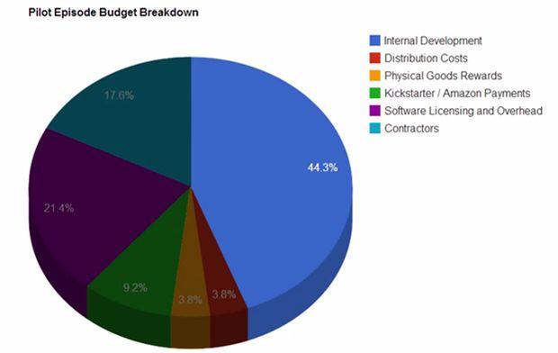 shadow_budget_thumb