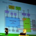 XBox_One_diagram