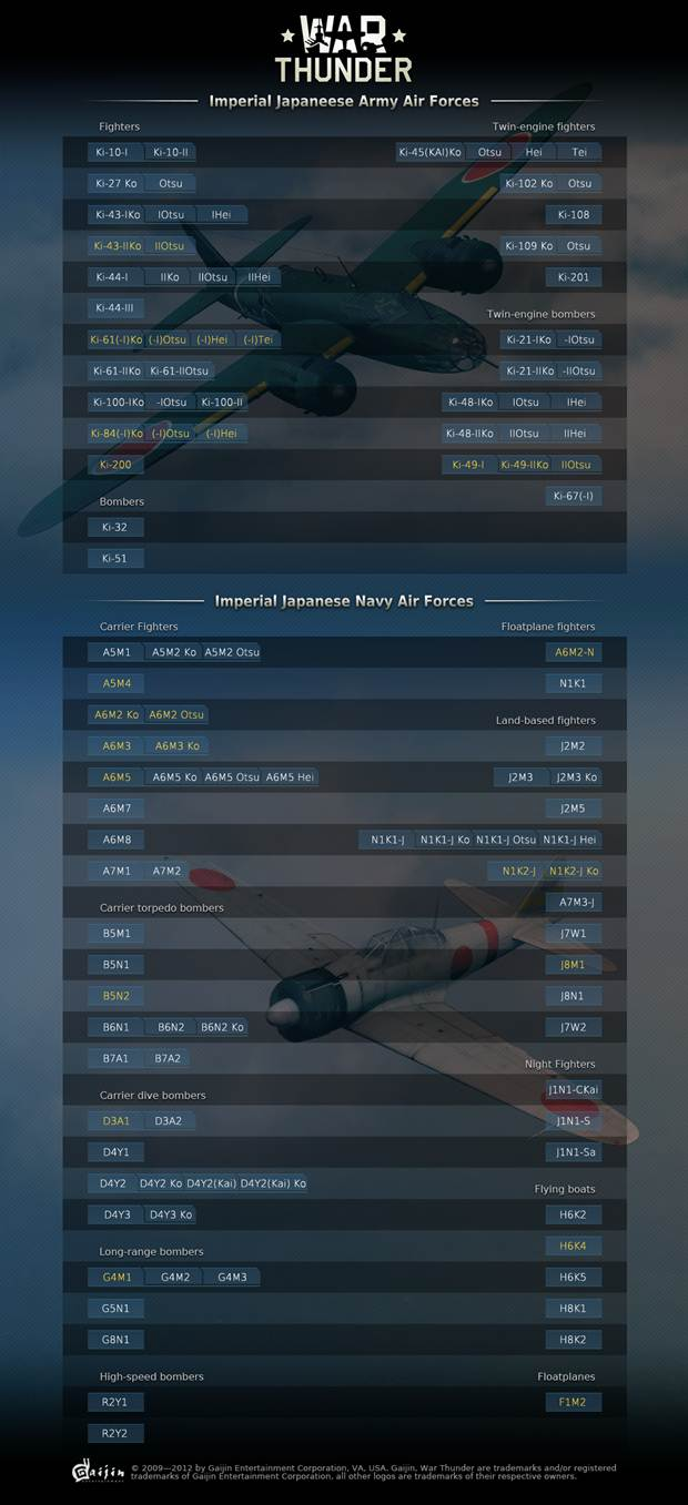war thunder japan release tree