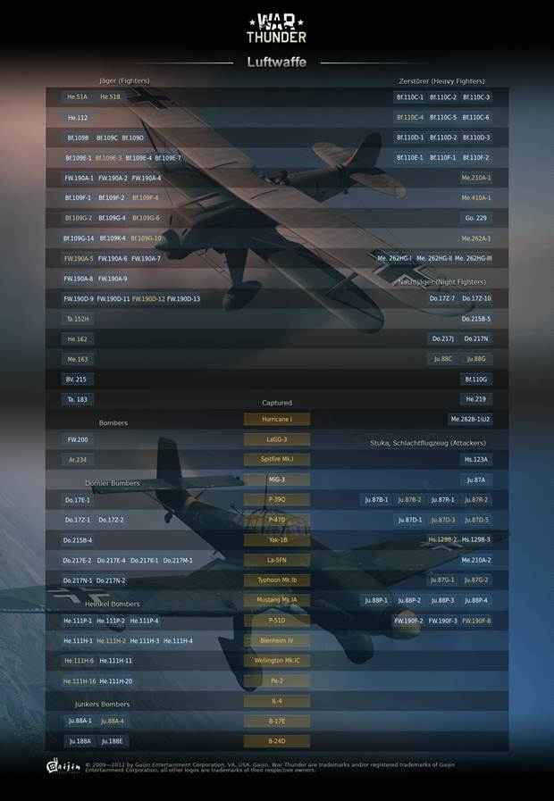 war thunder germany release tree