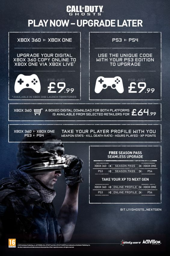 Call of Duty Ghosts Next Gen Upgrade Infographic