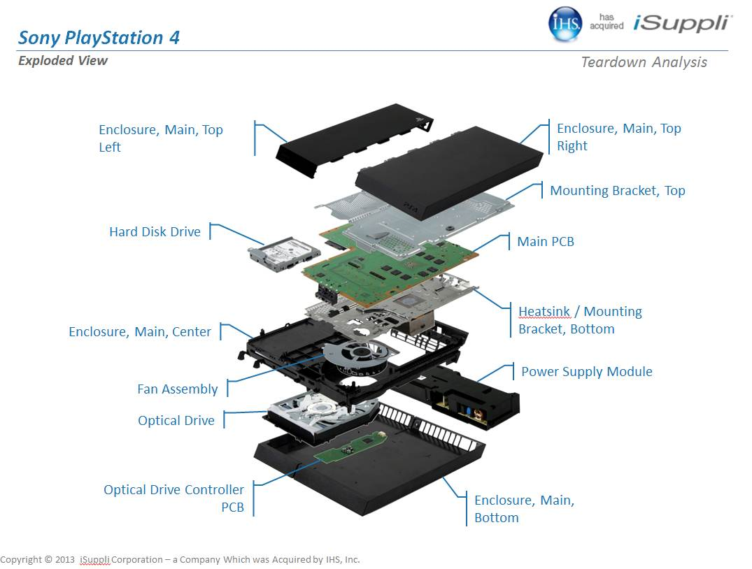 Playstation 4 Motherboard Diagram Best Secret Wiring Wii U Gamepad Inside The Components Explained 2 Psp