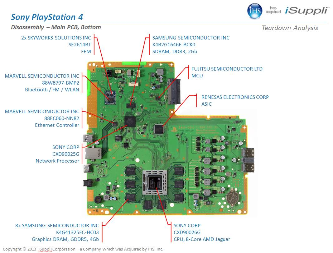 Inside The Playstation 4 Motherboard Components Explained Dualshock 2 Wiring Diagram Ps4