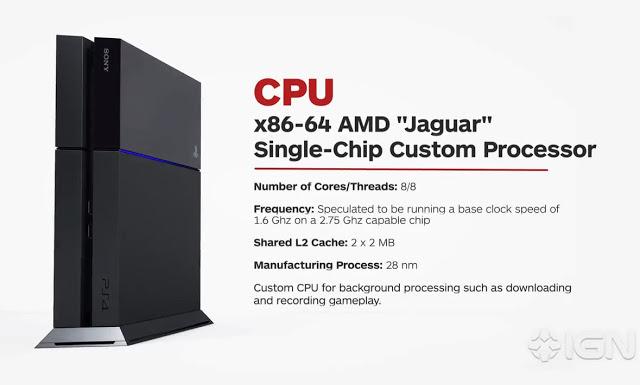 PS4 CPU Turbo Core