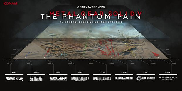 Metal Gear Solid 5 The Phantom Pain Map Analysis Reveals Massive