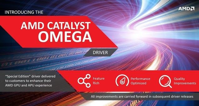 AMD OMEGA Catalyst