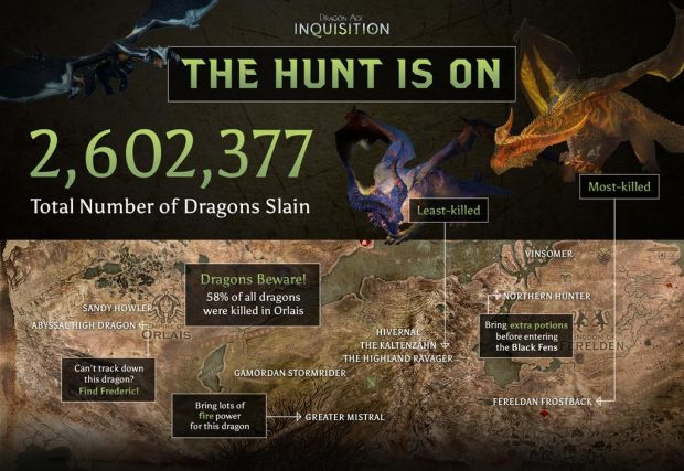 dragon_age_inquisition_stats