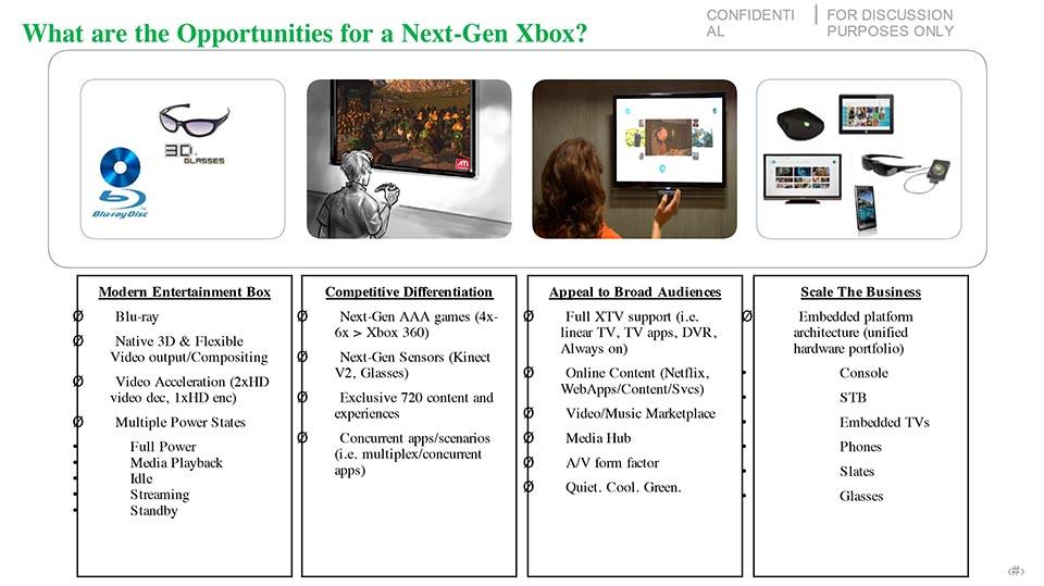 Microsoft Document