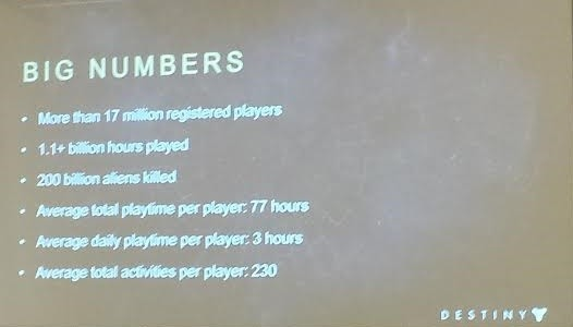 destiny stats