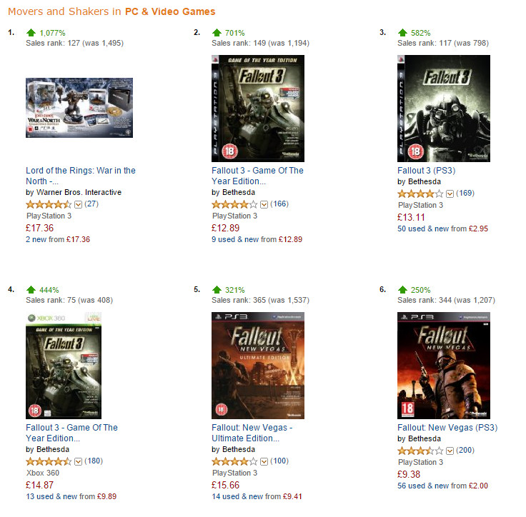 fallout_3_sales
