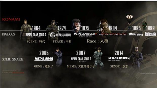 metal-gear-solid-timeline-big-boss-solid-snake Patriots