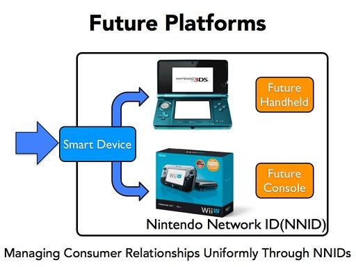 The new Nintendo handheld and console may be just a year away from launch.