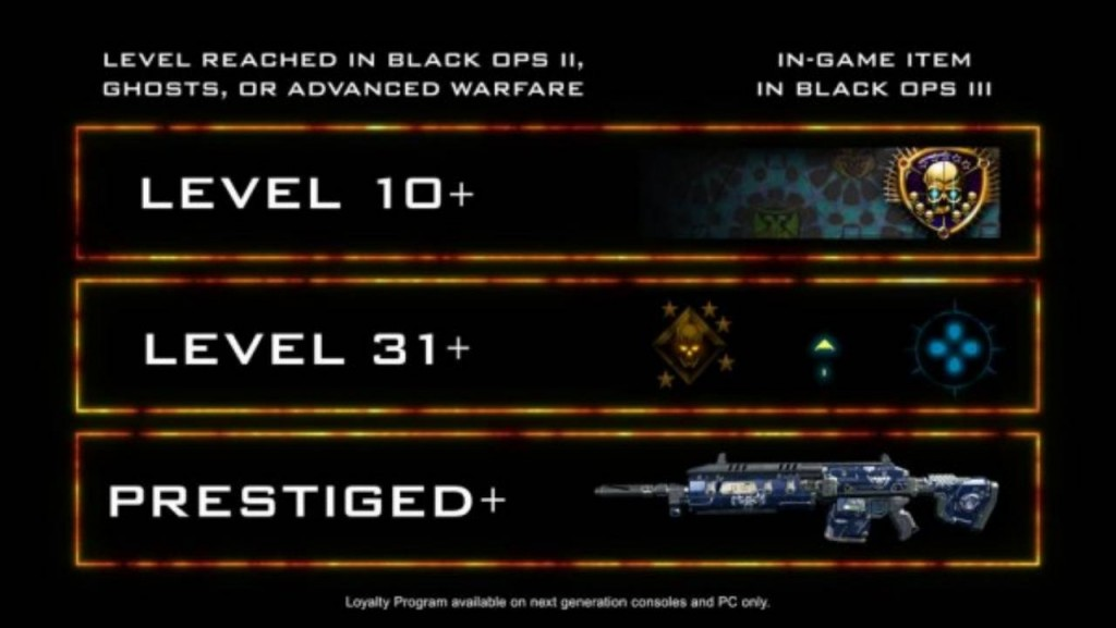 Call of Duty Black Ops 3 Perks