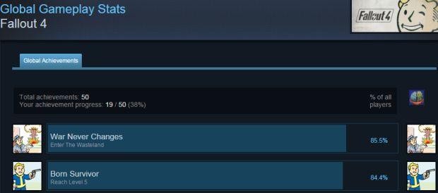 Fallout 4_Steam