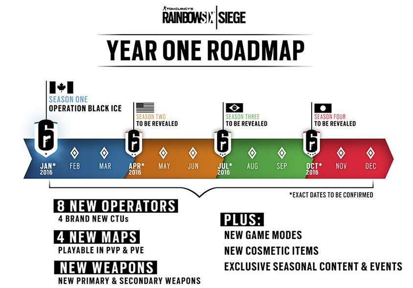 ranbow six siege free content roadmap