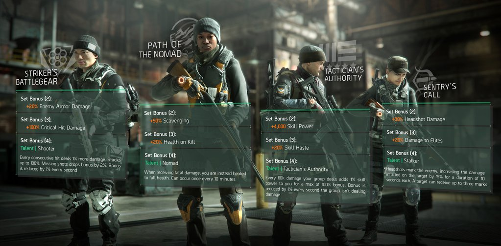 The Division Gear Set talents