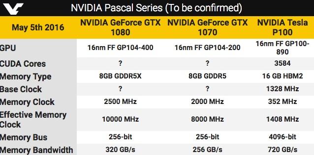 nvidia gtx 1080 benchmark