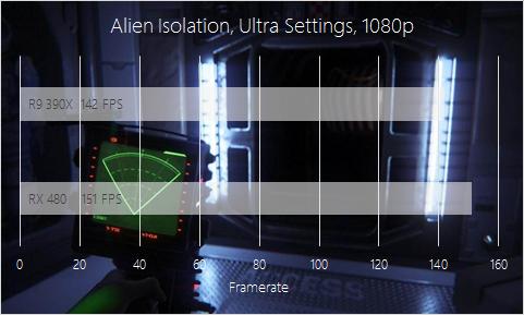 alien isolation bench