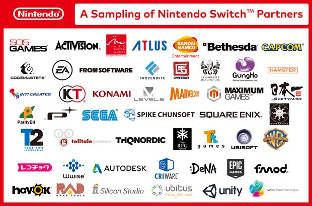 nintendo-switch-partners-publishers-developers