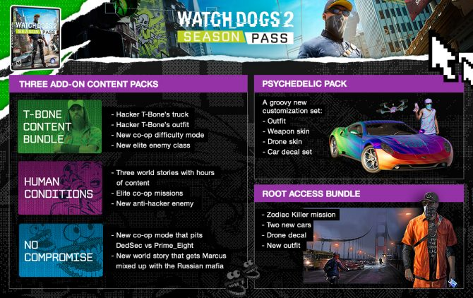 Can T Access Watch Dogs  Dlc No Compromise Ps