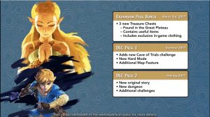 Zelda: Breath of the Wild DLC Pass Clarified by Nintendo