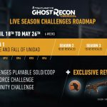 Ghost Recon Wildlands Introduces Live Seasons With Patch 3.0