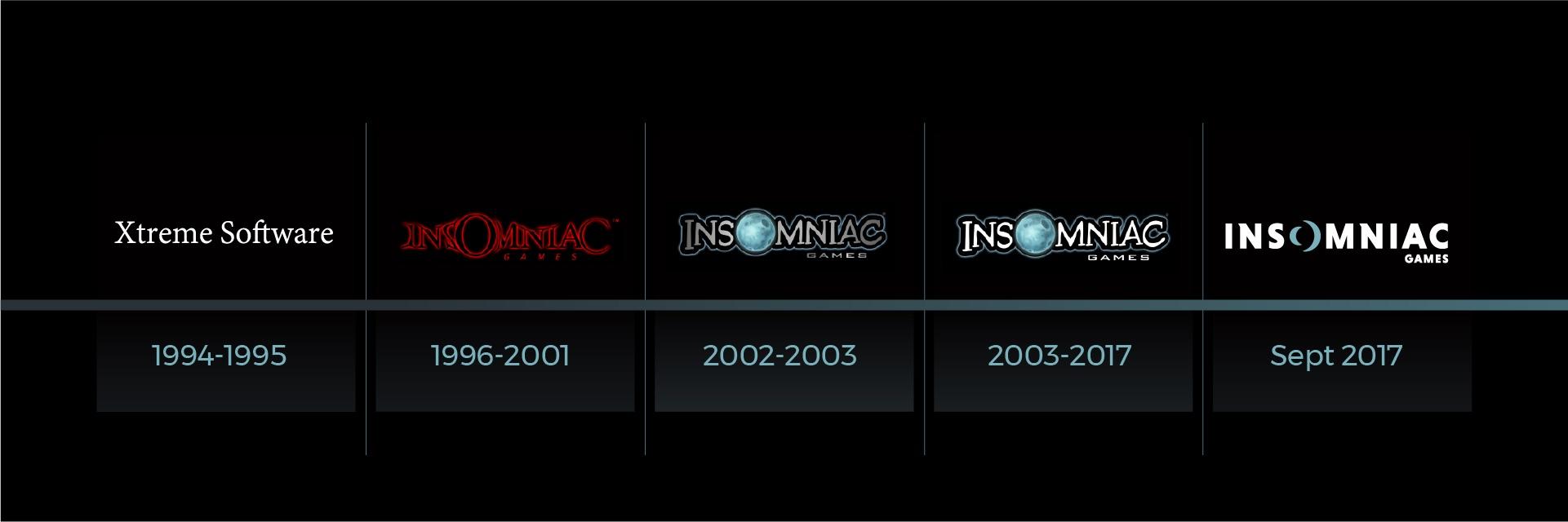 insomniac games logo evolution