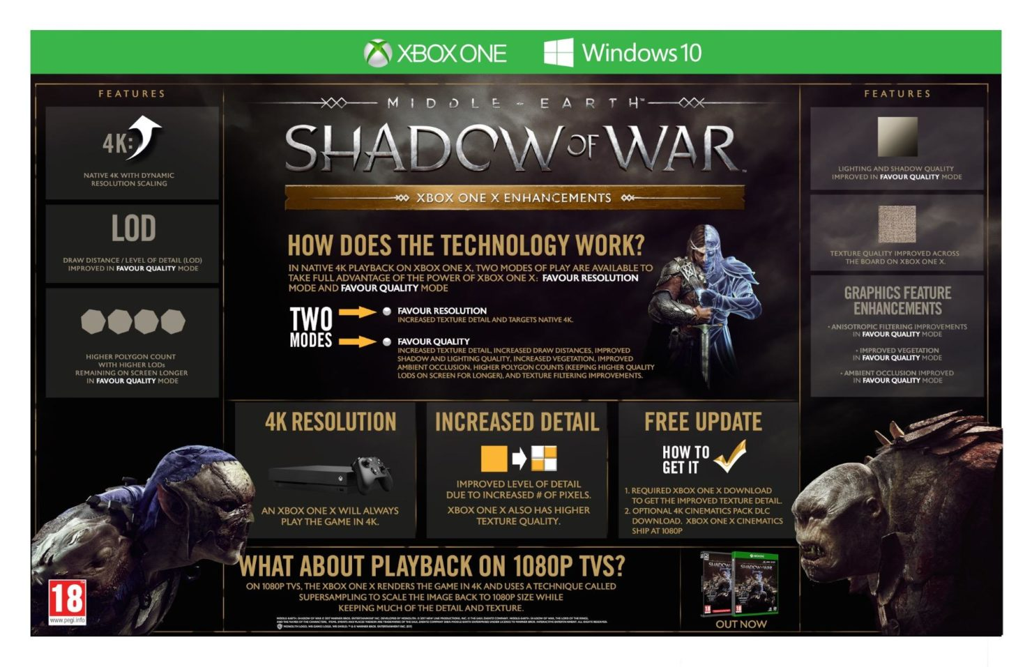 shadow of war xbox one x enhancements
