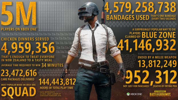 PlayerUnknown's Battlegrounds_Xbox One
