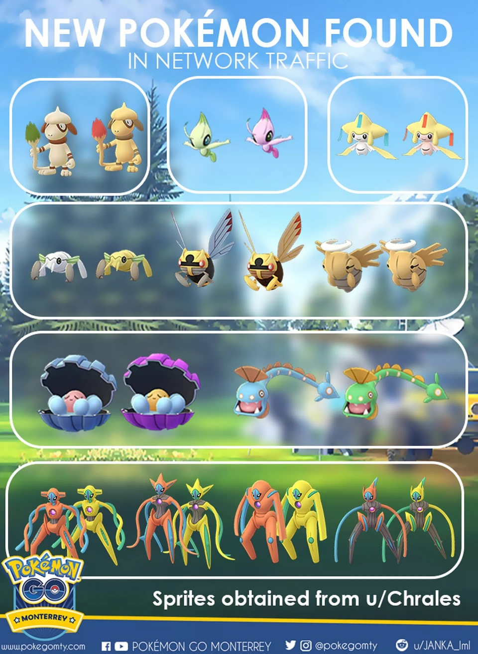 Pokemon go ways to get sinnoh stone