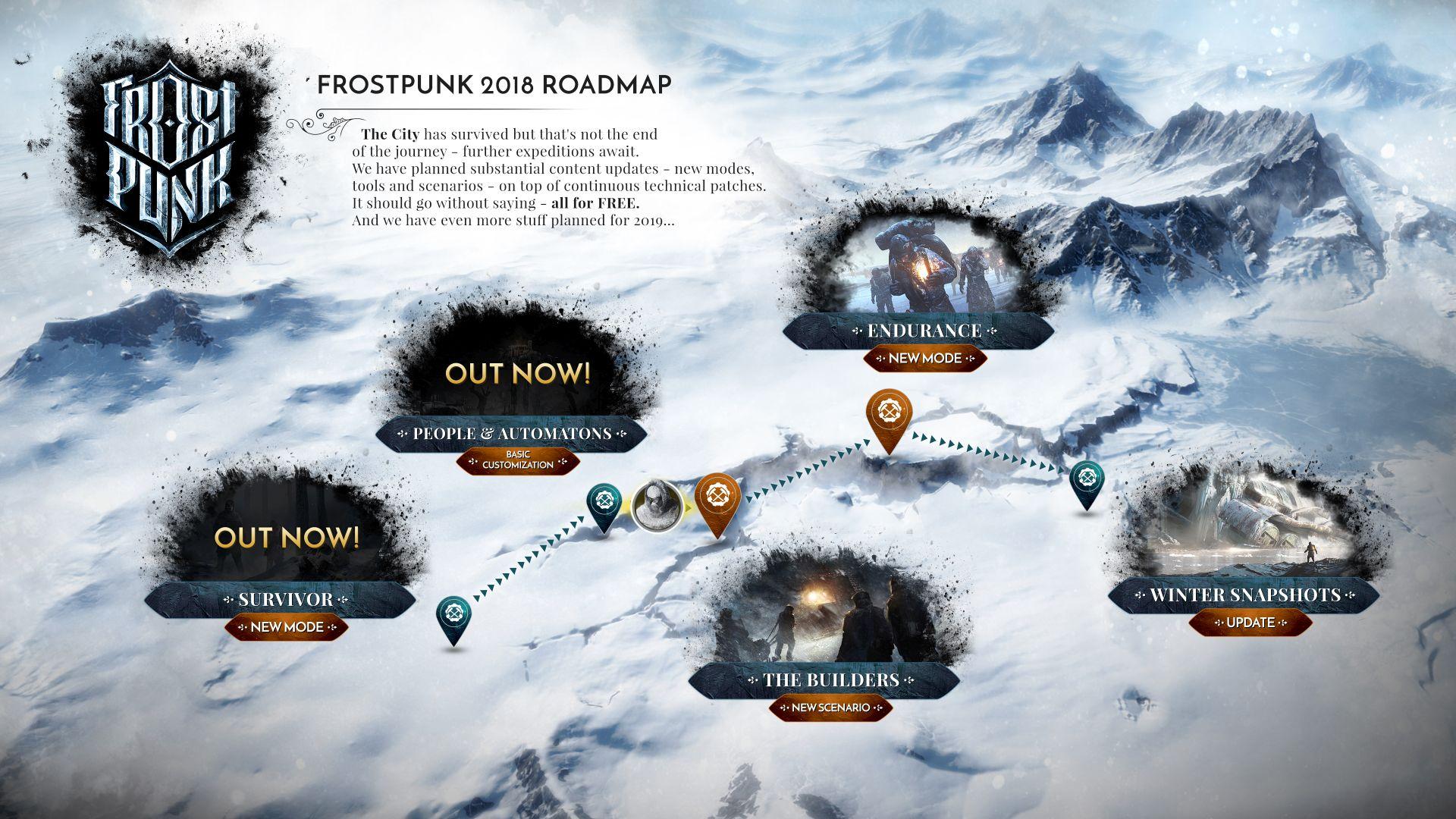 Frostpunk 2018 Roadmap