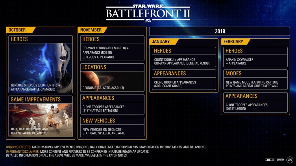 Star Wars Battlefront 2 Roadmap