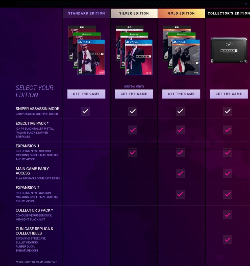 Hitman 2 S Day One Content Revealed Includes 400 Challenges And