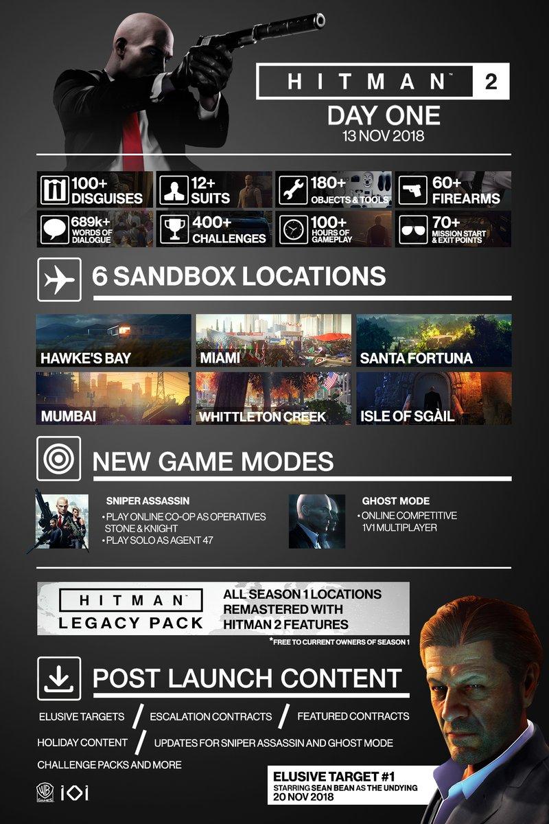 Hitman 2 Infographic