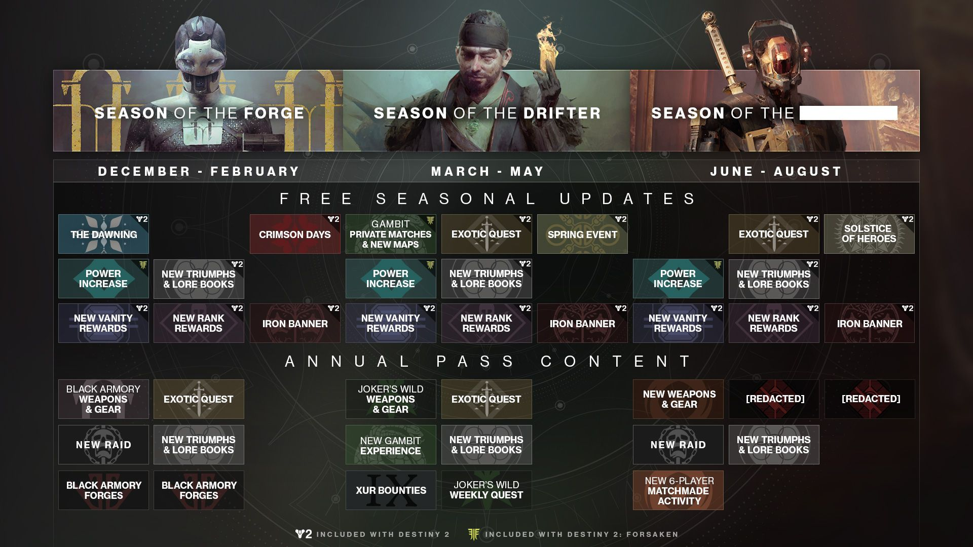 Destiny 2 Annual Pass Calendar_01