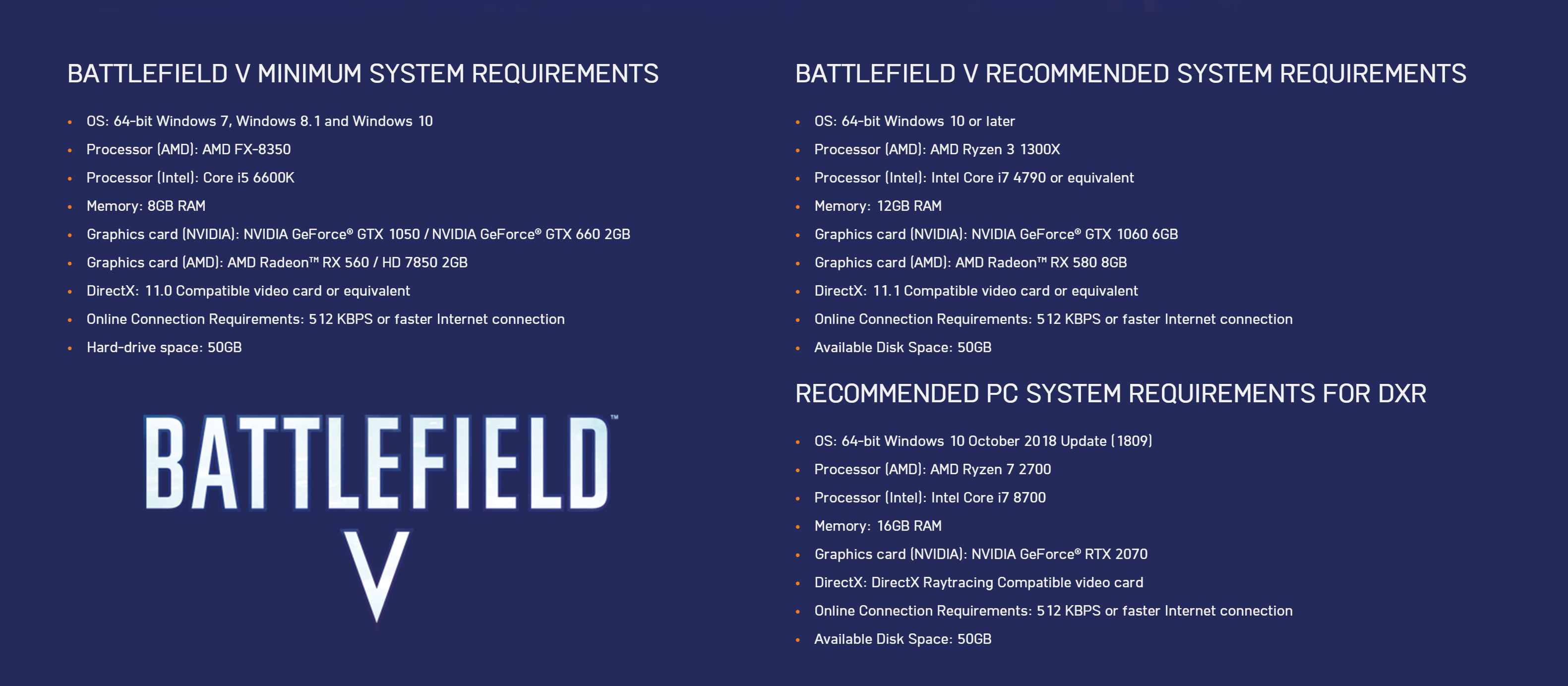 Battlefield 5 Pc Requirements Revealed By DICE - Daily