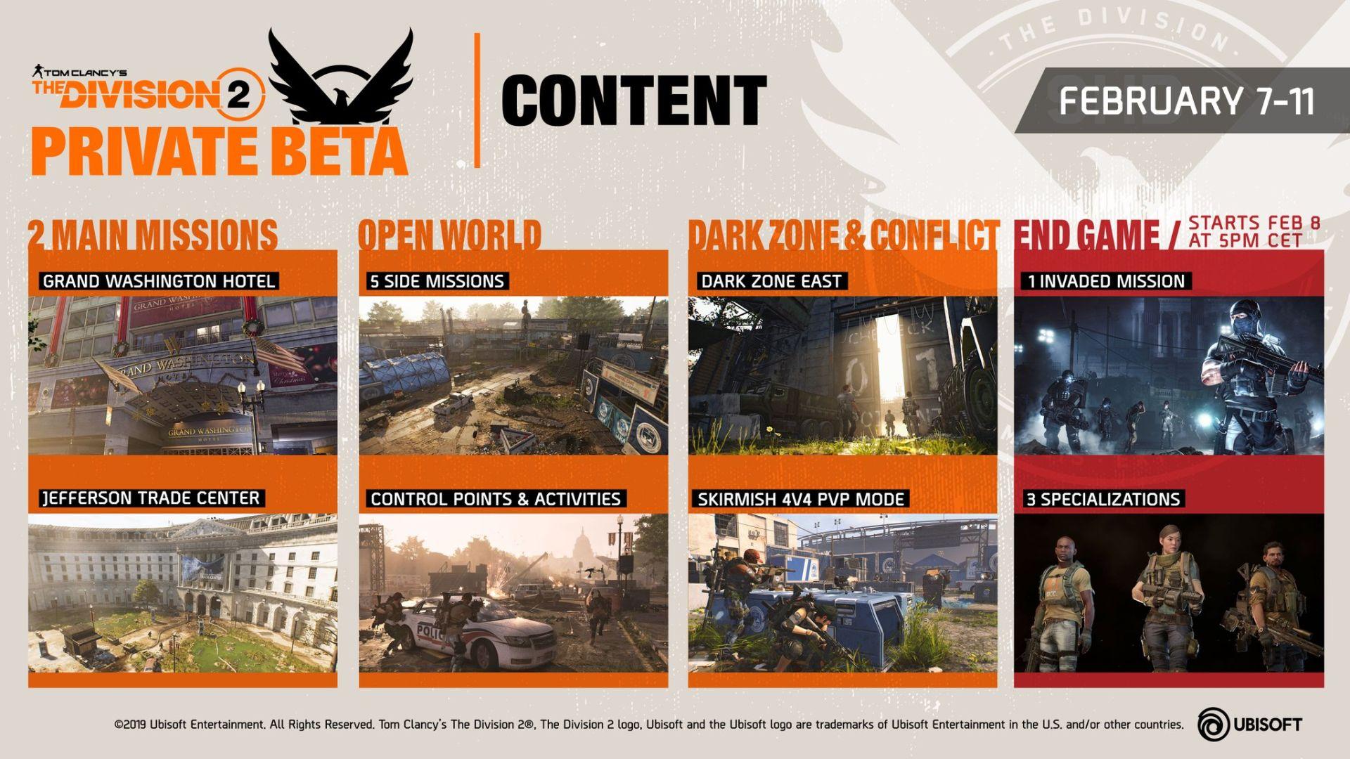 The Division 2 beta content