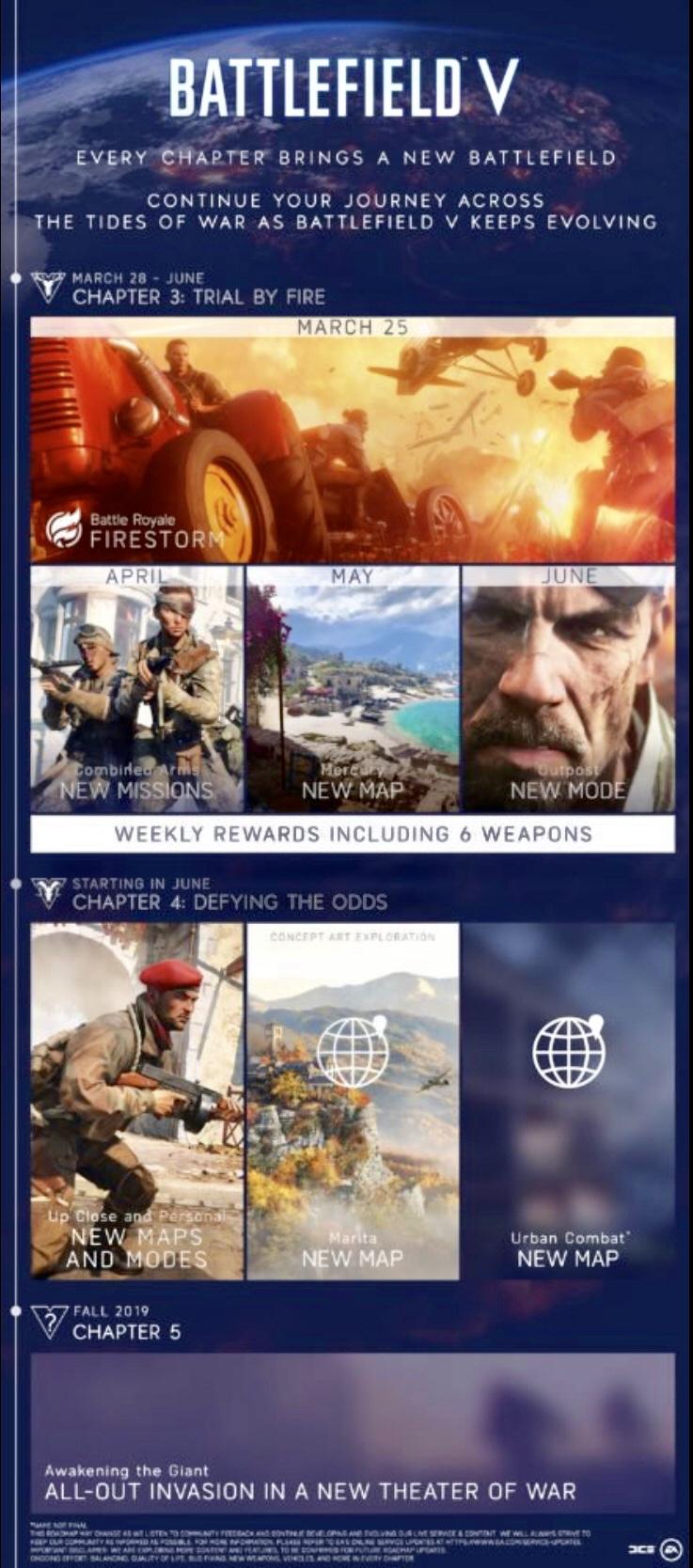 Battlefield 5 roadmap