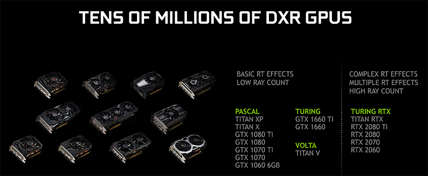 Nvidia's Upcoming Driver Update Will Add Ray Tracing Support To