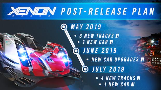 xenon racer post-release plan