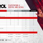 Control PS4 Chart