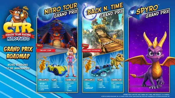 Crash-Team-Racing-Nitro-Fueled_Grand Prix
