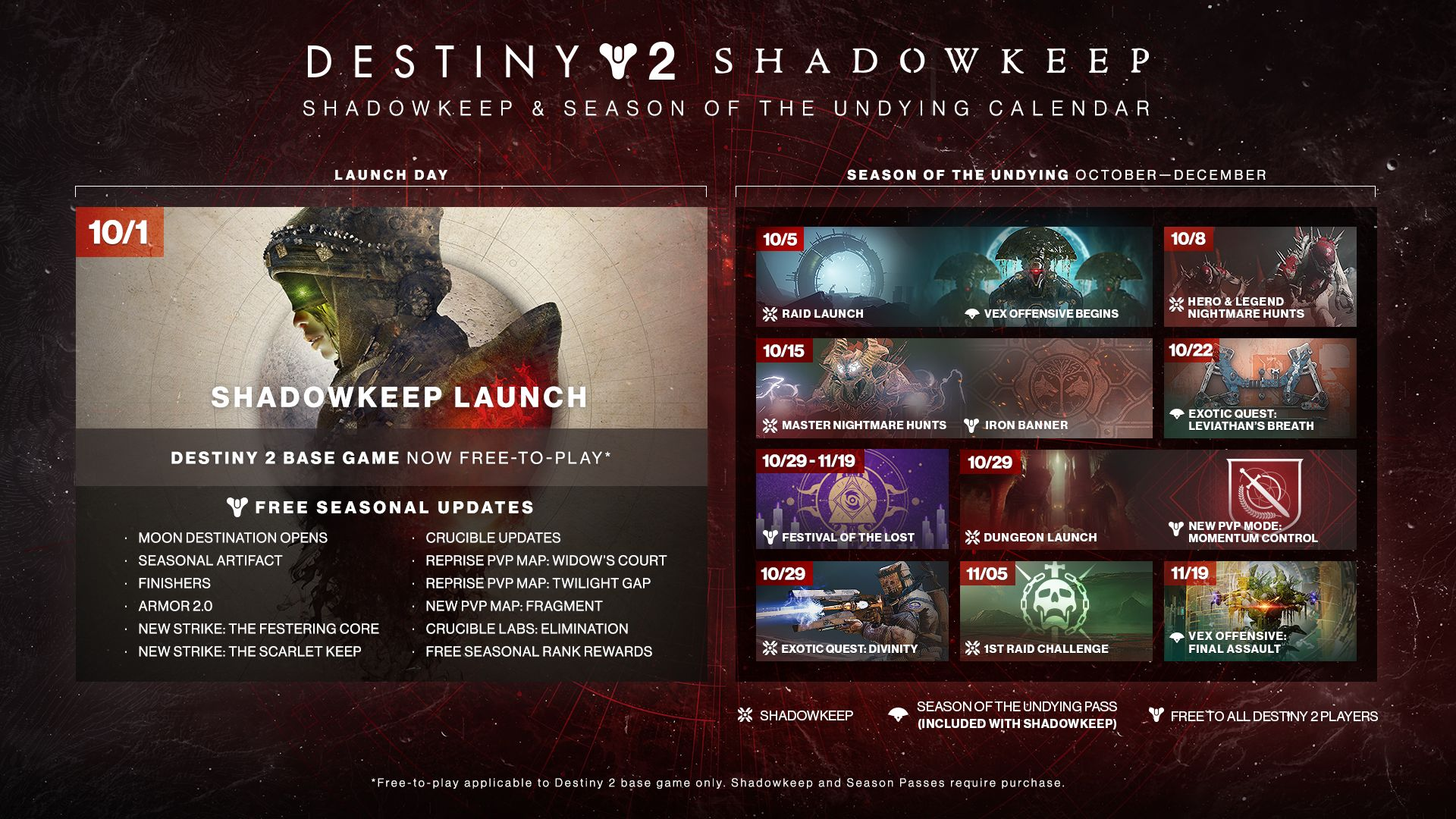 Destiny 2 Shadowkeep roadmap