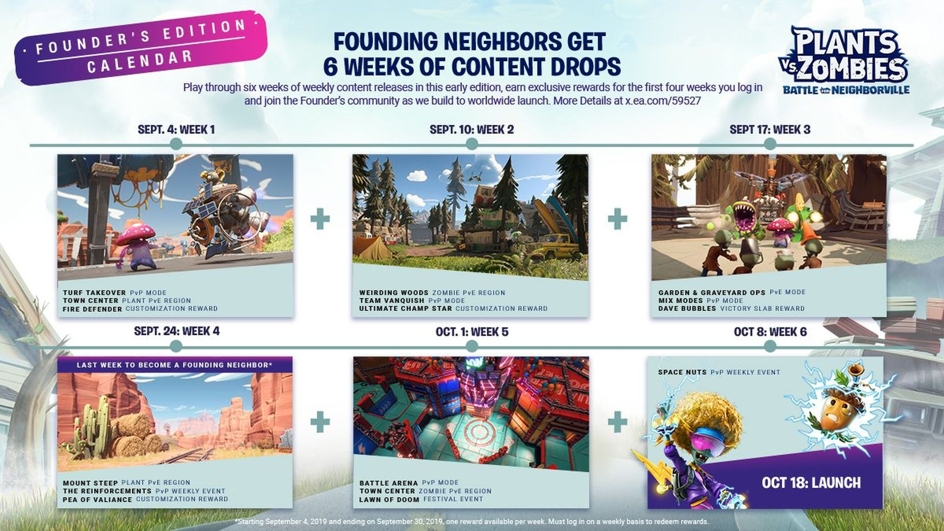 Plants vs Zombies Battle for Neighborville_Founders Edition